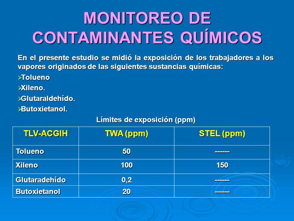 MONITOREO DE CONTAMINANTES QUÍMICOS