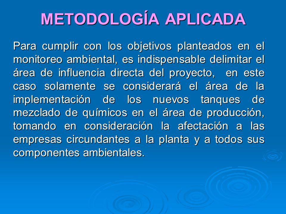METODOLOGÍA APLICADA
