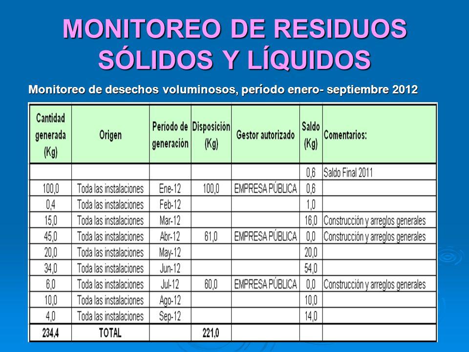 MONITOREO DE RESIDUOS SÓLIDOS Y LÍQUIDOS
