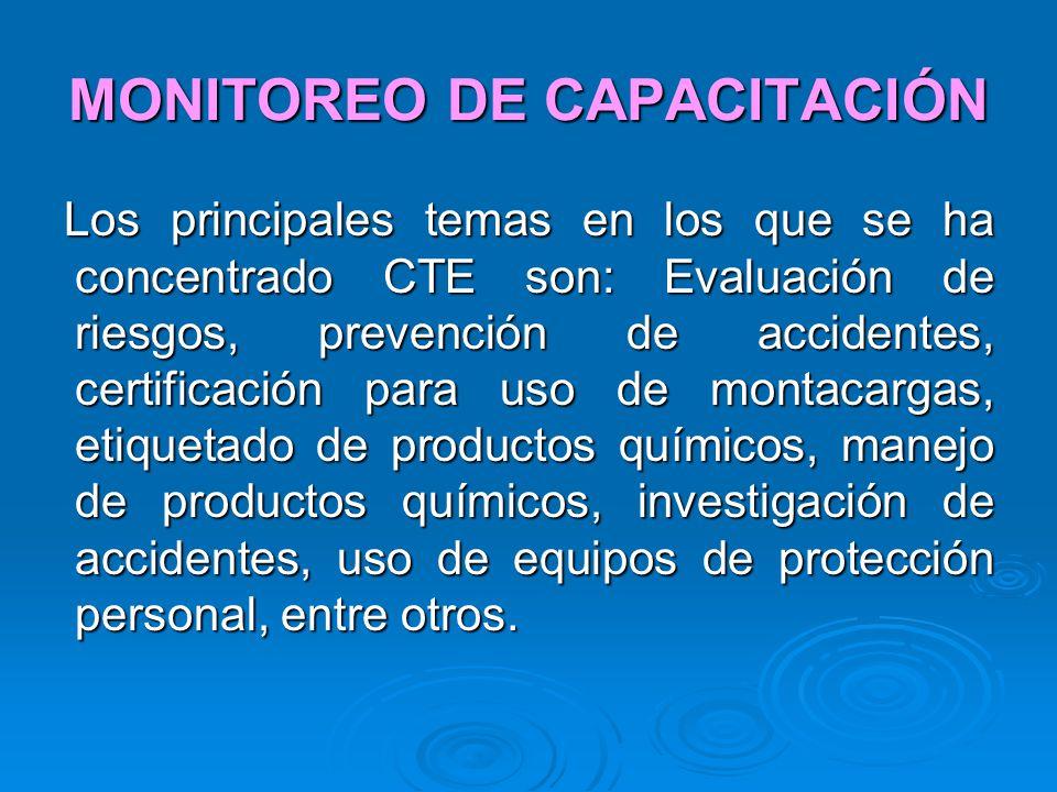 MONITOREO DE CAPACITACIÓN