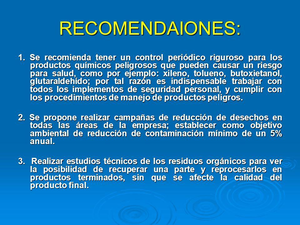 RECOMENDAIONES: