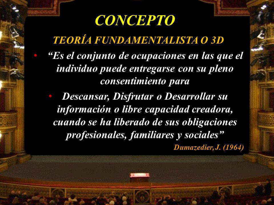 TEORÍA FUNDAMENTALISTA O 3D