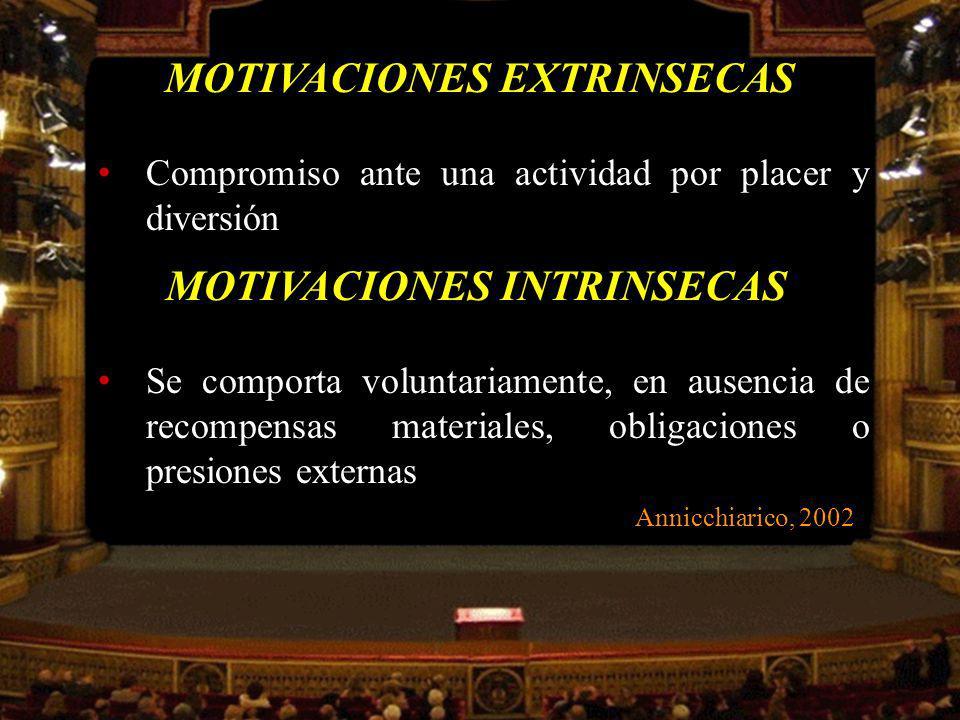 MOTIVACIONES EXTRINSECAS MOTIVACIONES INTRINSECAS