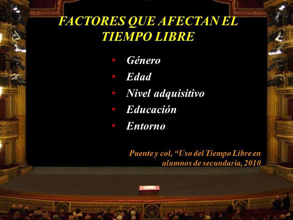 FACTORES QUE AFECTAN EL TIEMPO LIBRE