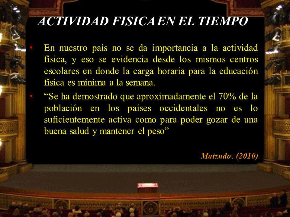 ACTIVIDAD FISICA EN EL TIEMPO
