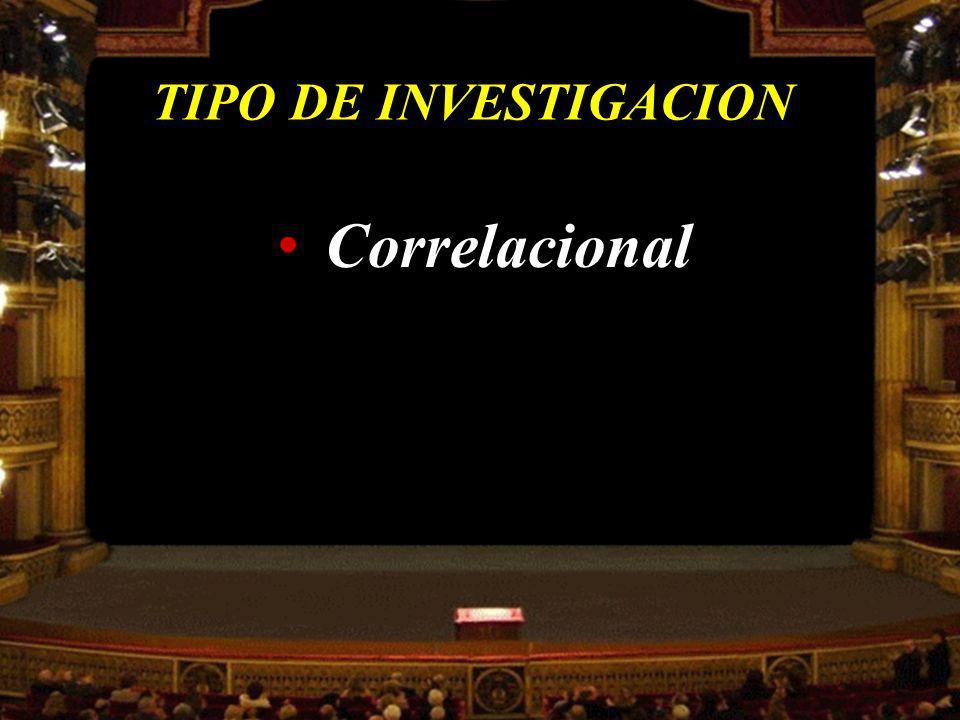 TIPO DE INVESTIGACION Correlacional