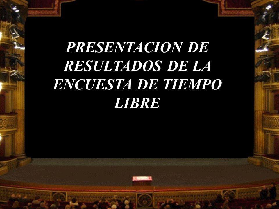 PRESENTACION DE RESULTADOS DE LA ENCUESTA DE TIEMPO LIBRE