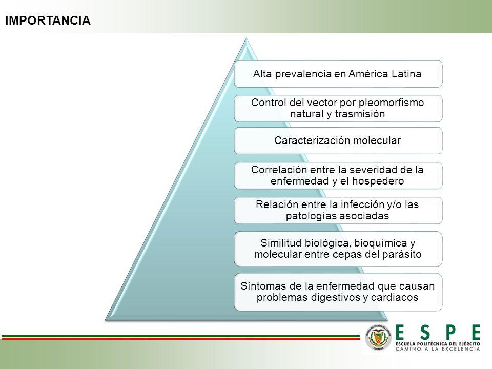 IMPORTANCIA Alta prevalencia en América Latina