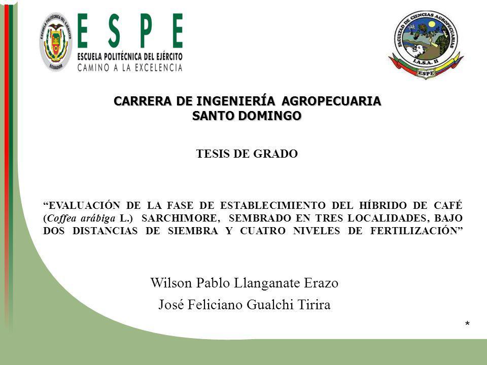 Wilson Pablo Llanganate Erazo José Feliciano Gualchi Tirira
