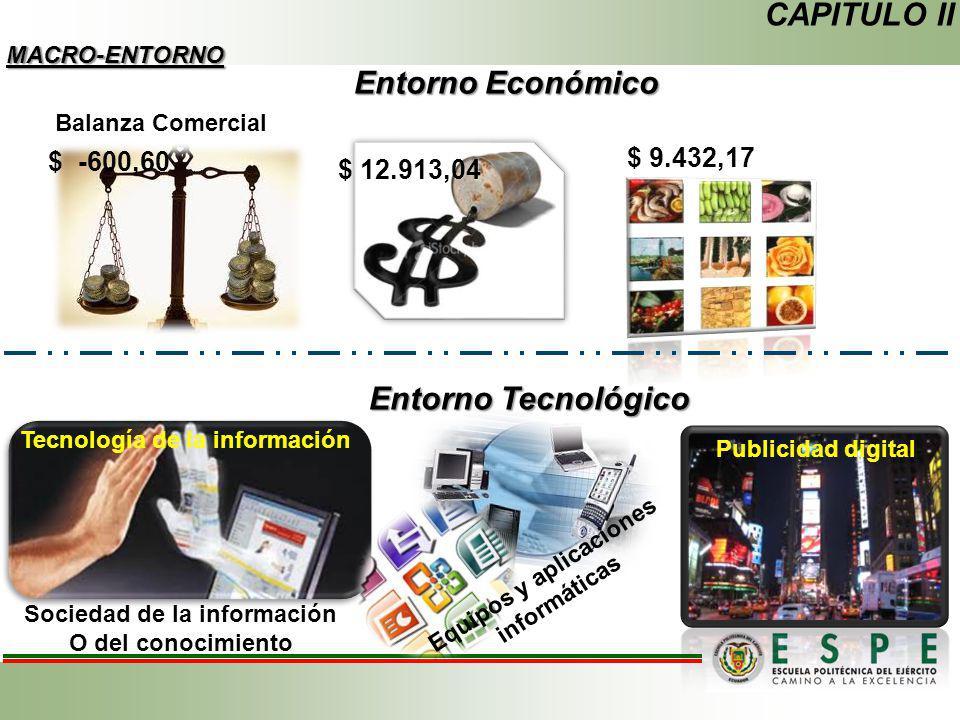 Equipos y aplicaciones informáticas Sociedad de la información