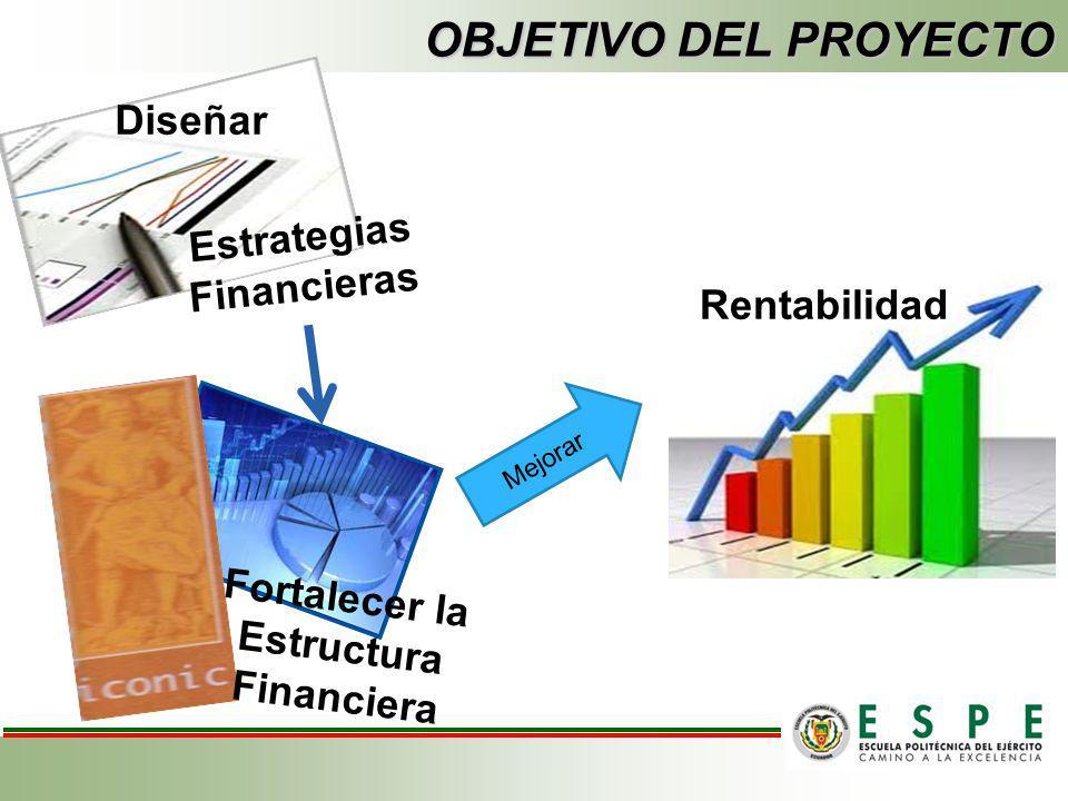 Estrategias Financieras Fortalecer la Estructura Financiera
