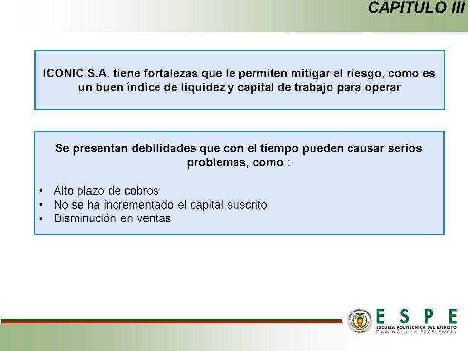 CAPITULO III ICONIC S.A. tiene fortalezas que le permiten mitigar el riesgo, como es un buen índice de liquidez y capital de trabajo para operar.