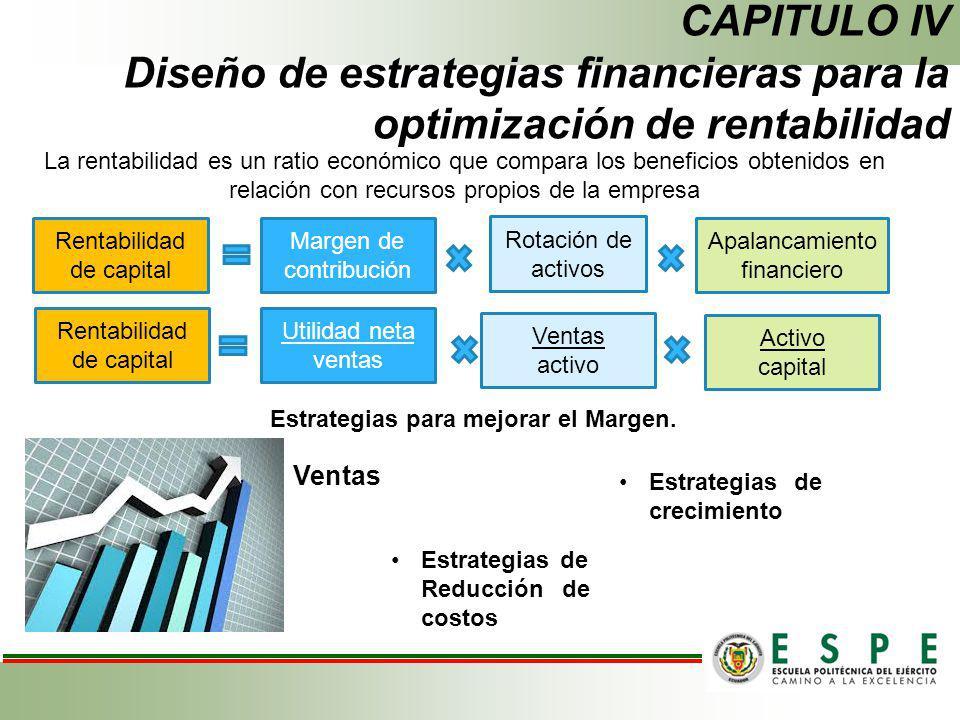 CAPITULO IV Diseño de estrategias financieras para la optimización de rentabilidad