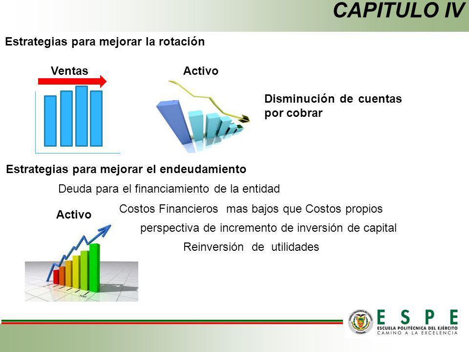 CAPITULO IV Estrategias para mejorar la rotación Ventas Activo