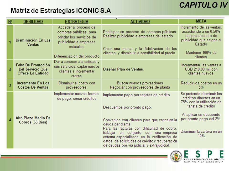 CAPITULO IV Matriz de Estrategias ICONIC S.A