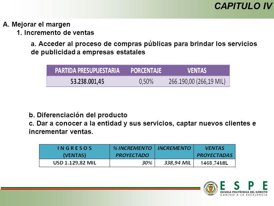 CAPITULO IV A. Mejorar el margen 1. Incremento de ventas