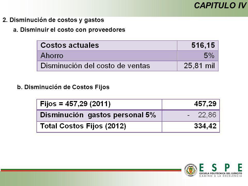 CAPITULO IV 2. Disminución de costos y gastos