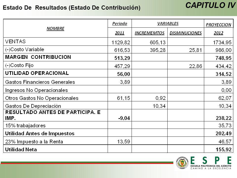 CAPITULO IV Estado De Resultados (Estado De Contribución)