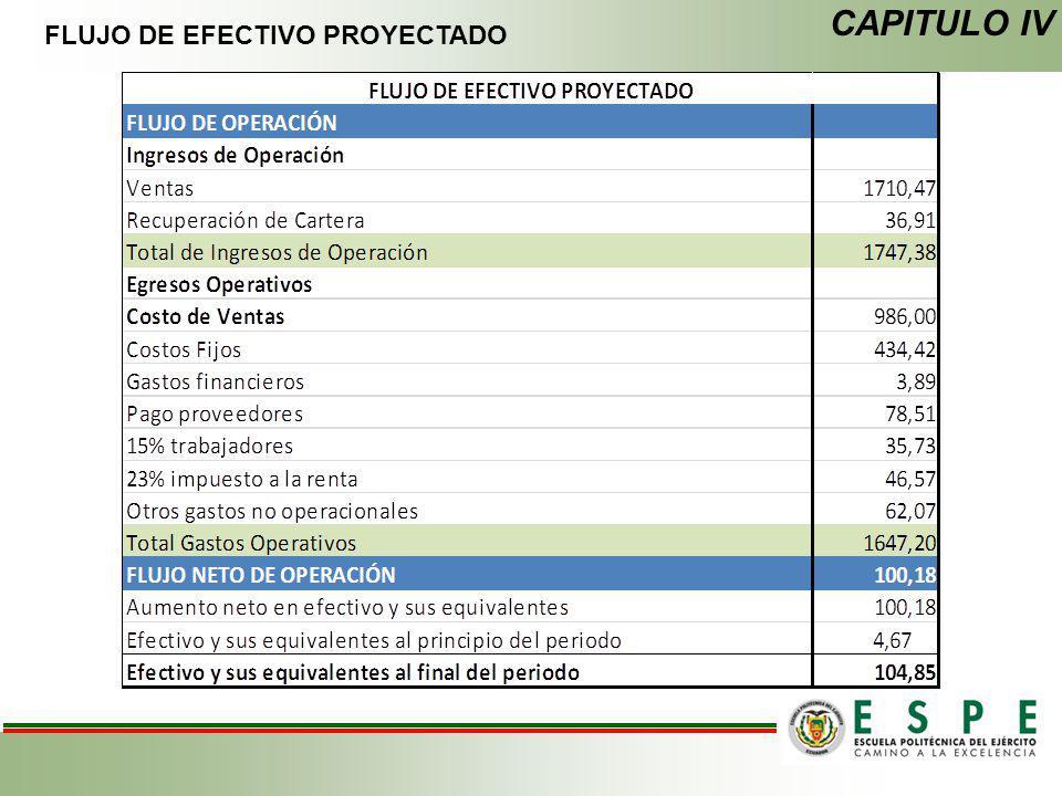CAPITULO IV FLUJO DE EFECTIVO PROYECTADO
