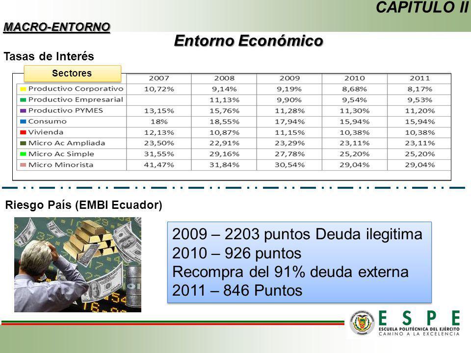 2009 – 2203 puntos Deuda ilegitima 2010 – 926 puntos