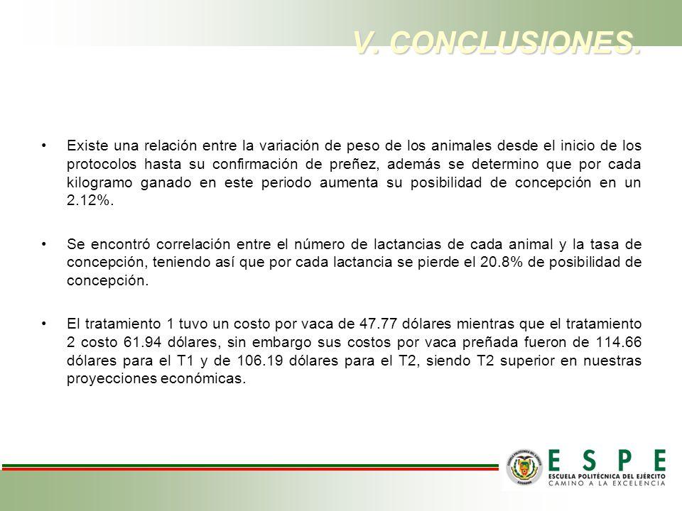 V. CONCLUSIONES.
