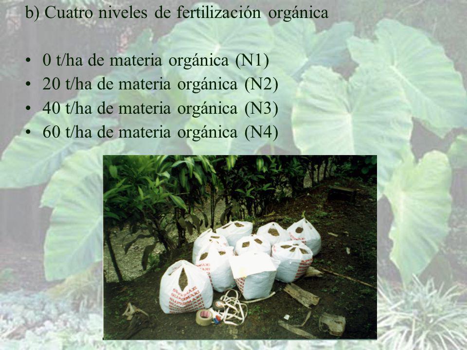 b) Cuatro niveles de fertilización orgánica