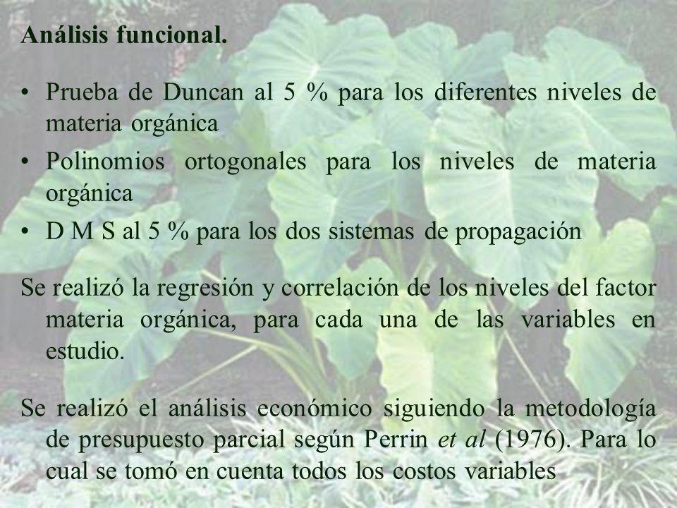 Análisis funcional. Prueba de Duncan al 5 % para los diferentes niveles de materia orgánica.