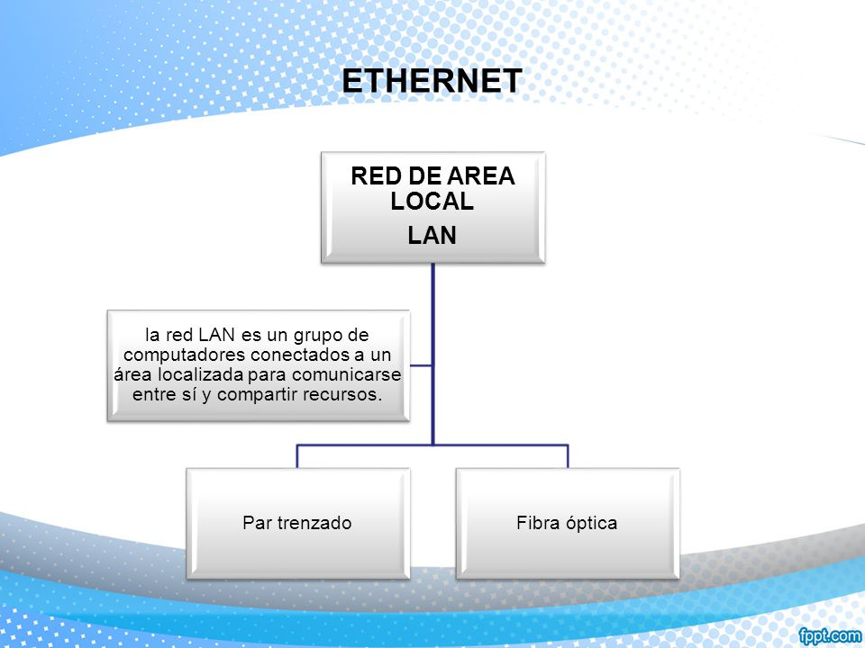 ETHERNET RED DE AREA LOCAL LAN