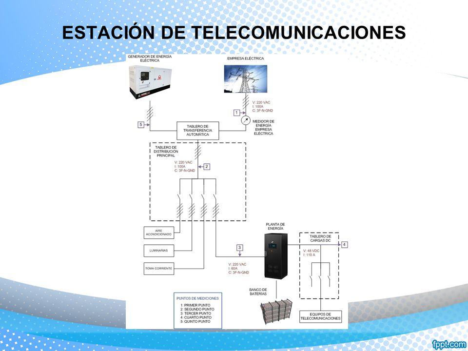 ESTACIÓN DE TELECOMUNICACIONES