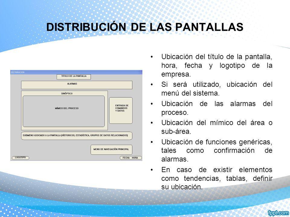 DISTRIBUCIÓN DE LAS PANTALLAS