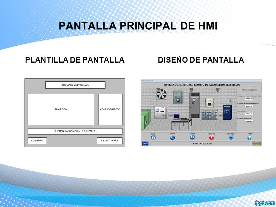 PANTALLA PRINCIPAL DE HMI