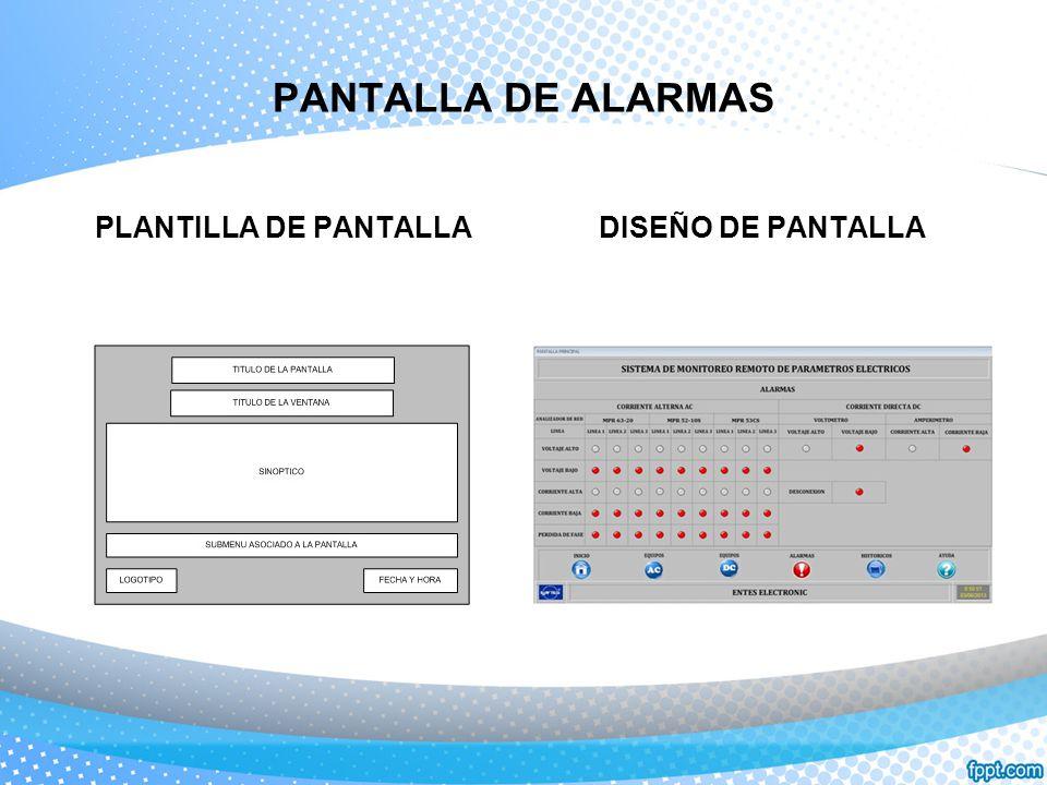 PANTALLA DE ALARMAS PLANTILLA DE PANTALLA DISEÑO DE PANTALLA