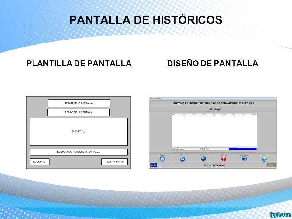 PANTALLA DE HISTÓRICOS