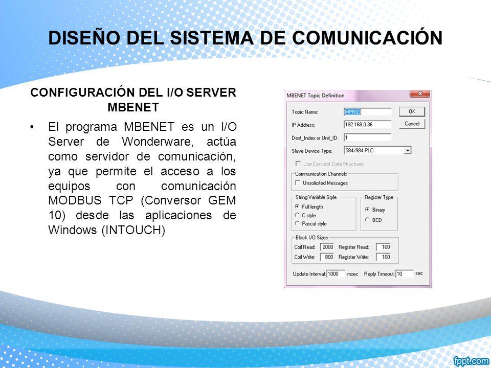 DISEÑO DEL SISTEMA DE COMUNICACIÓN