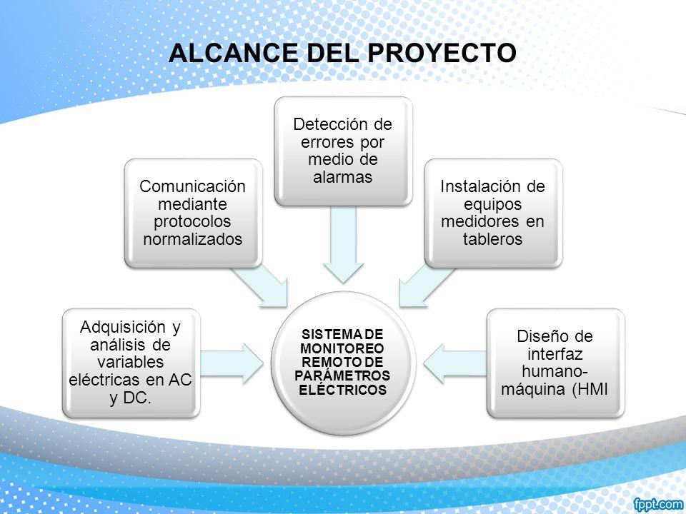SISTEMA DE MONITOREO REMOTO DE PARÁMETROS ELÉCTRICOS