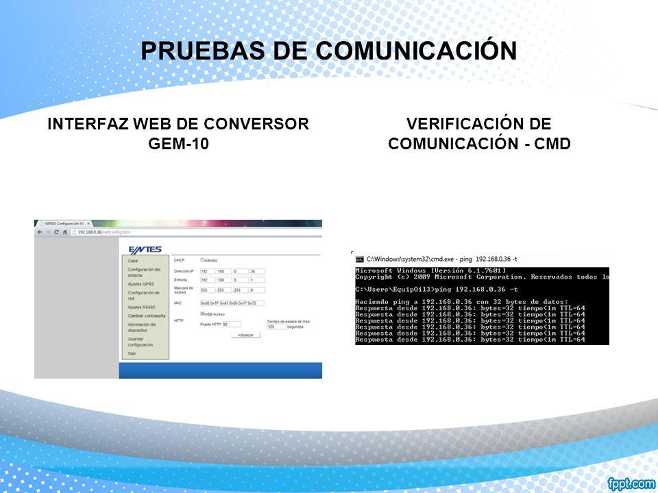 PRUEBAS DE COMUNICACIÓN