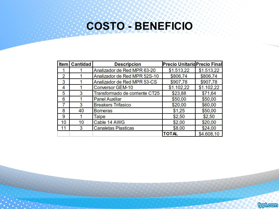 COSTO - BENEFICIO