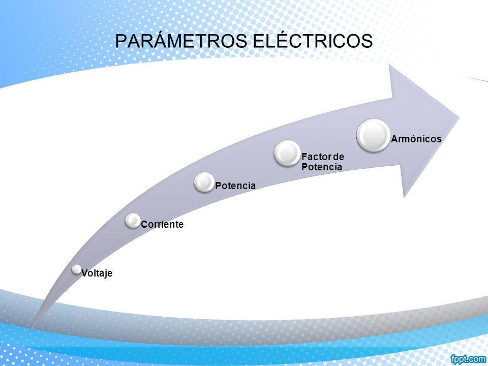 PARÁMETROS ELÉCTRICOS