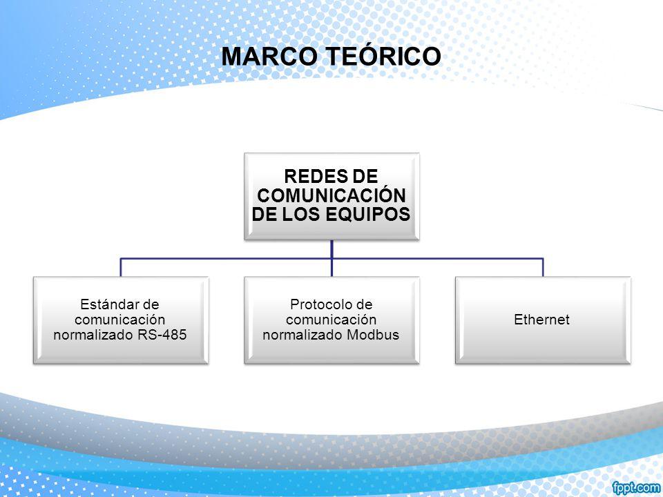 REDES DE COMUNICACIÓN DE LOS EQUIPOS