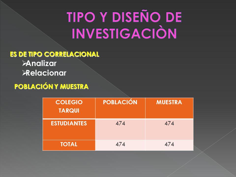 TIPO Y DISEÑO DE INVESTIGACIÒN