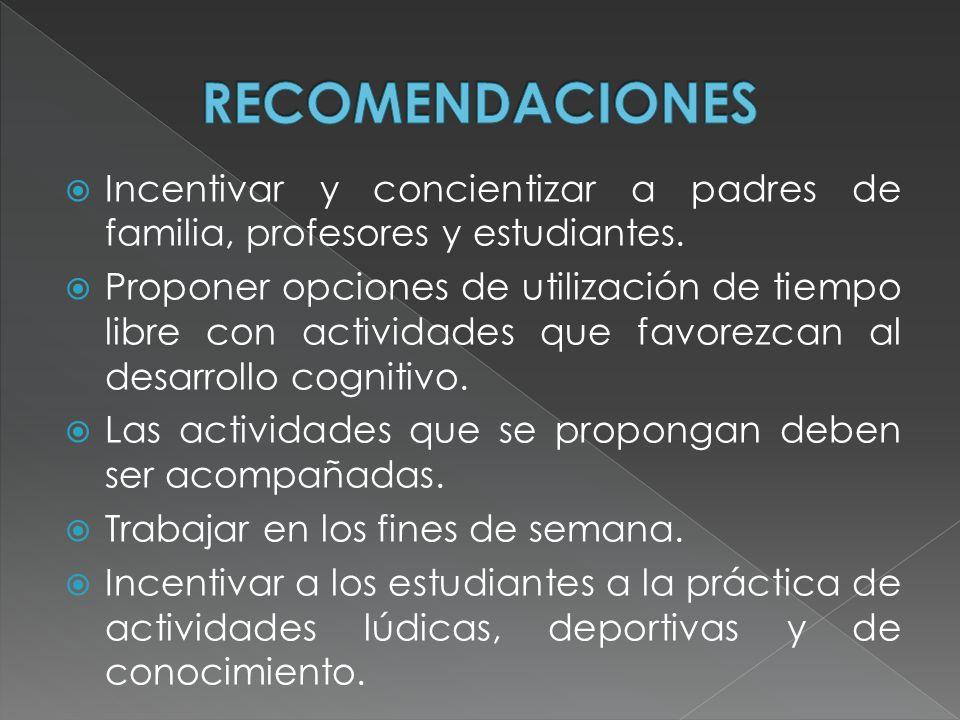 RECOMENDACIONES Incentivar y concientizar a padres de familia, profesores y estudiantes.