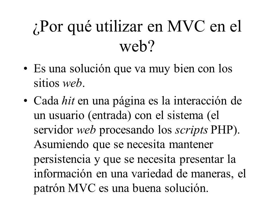 ¿Por qué utilizar en MVC en el web