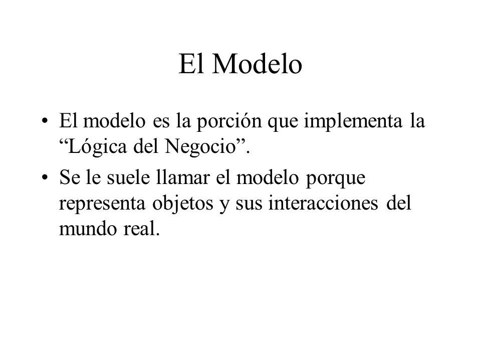 El Modelo El modelo es la porción que implementa la Lógica del Negocio .