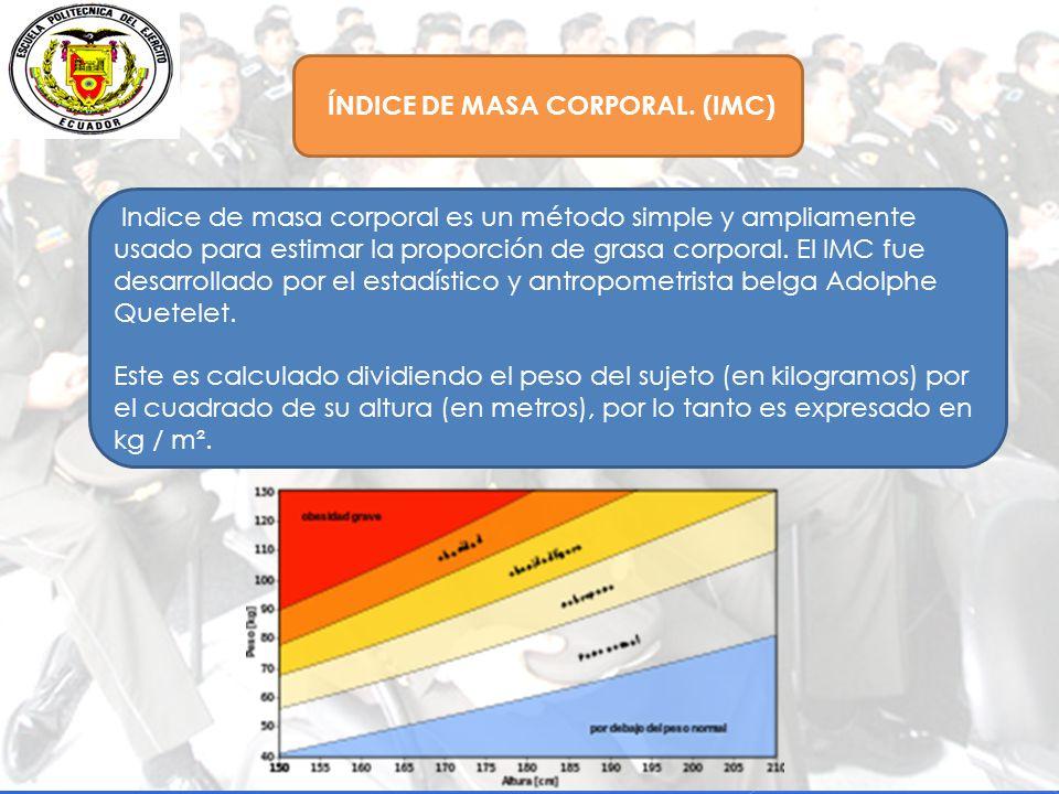 ÍNDICE DE MASA CORPORAL. (IMC)