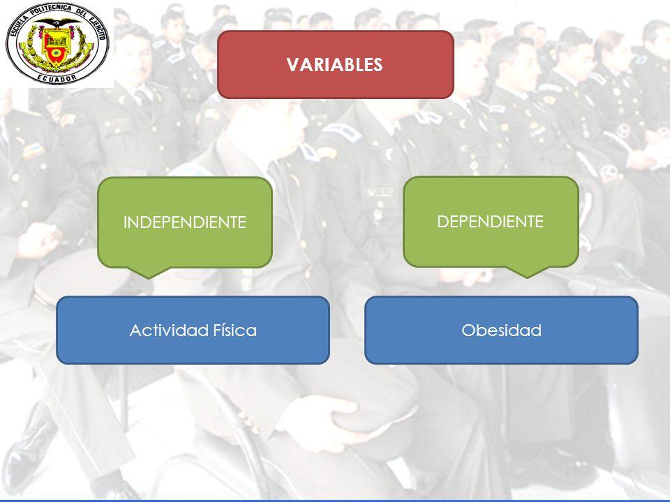 VARIABLES INDEPENDIENTE DEPENDIENTE Actividad Física Obesidad