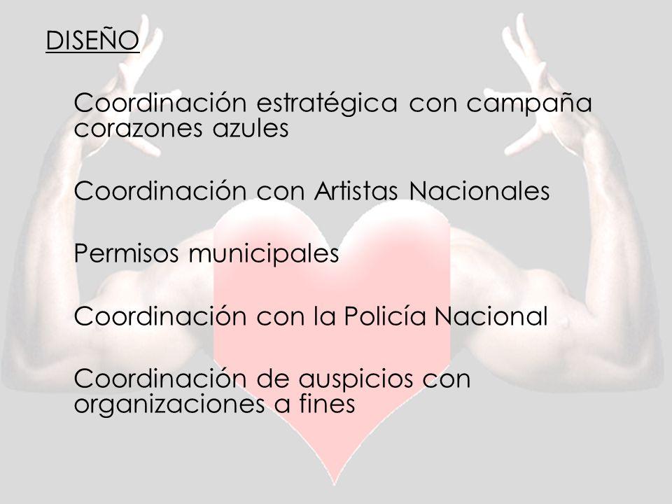 DISEÑO Coordinación estratégica con campaña corazones azules. Coordinación con Artistas Nacionales.