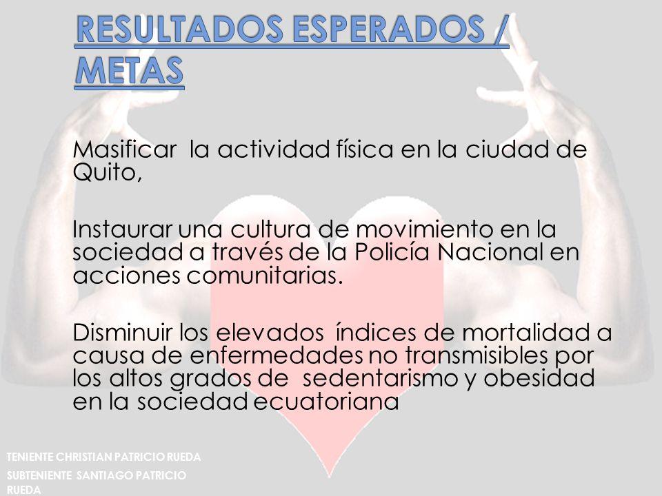 RESULTADOS ESPERADOS / METAS