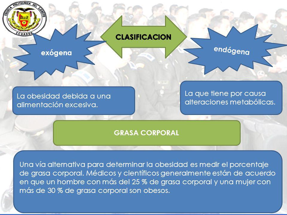 CLASIFICACION endógena. exógena. La que tiene por causa alteraciones metabólicas. La obesidad debida a una alimentación excesiva.