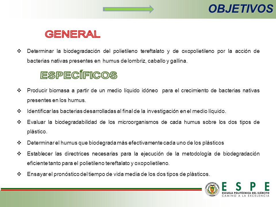 OBJETIVOS GENERAL ESPECÍFICOS