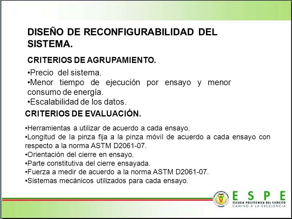 DISEÑO DE RECONFIGURABILIDAD DEL SISTEMA.